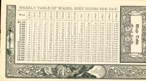 Wage rates_0002